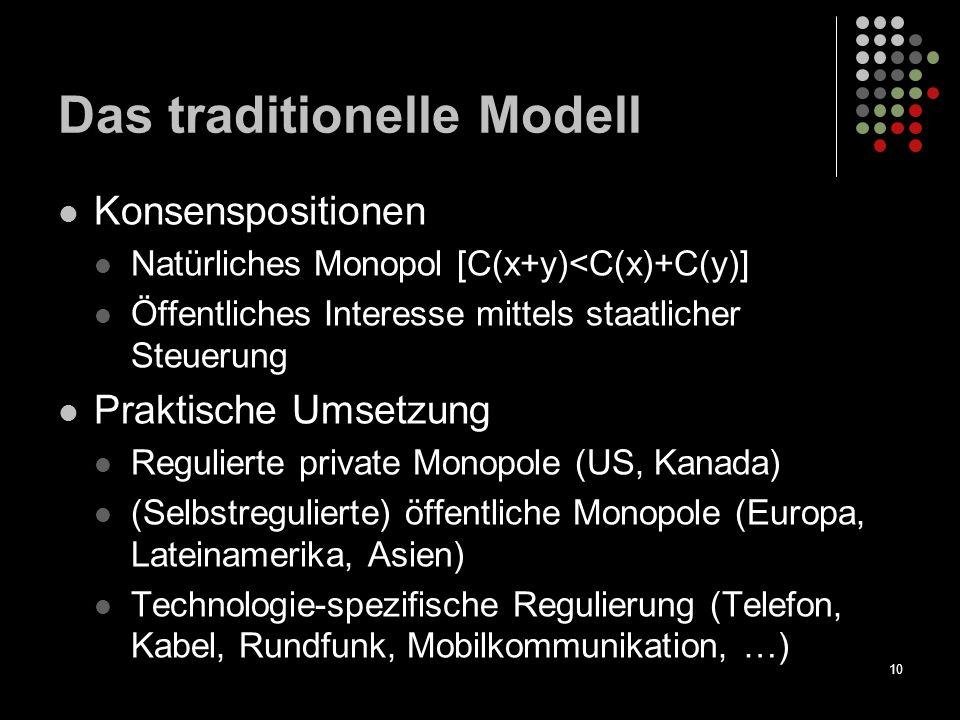 10 Das traditionelle Modell Konsenspositionen Natürliches Monopol [C(x+y)<C(x)+C(y)] Öffentliches Interesse mittels staatlicher Steuerung Praktische U