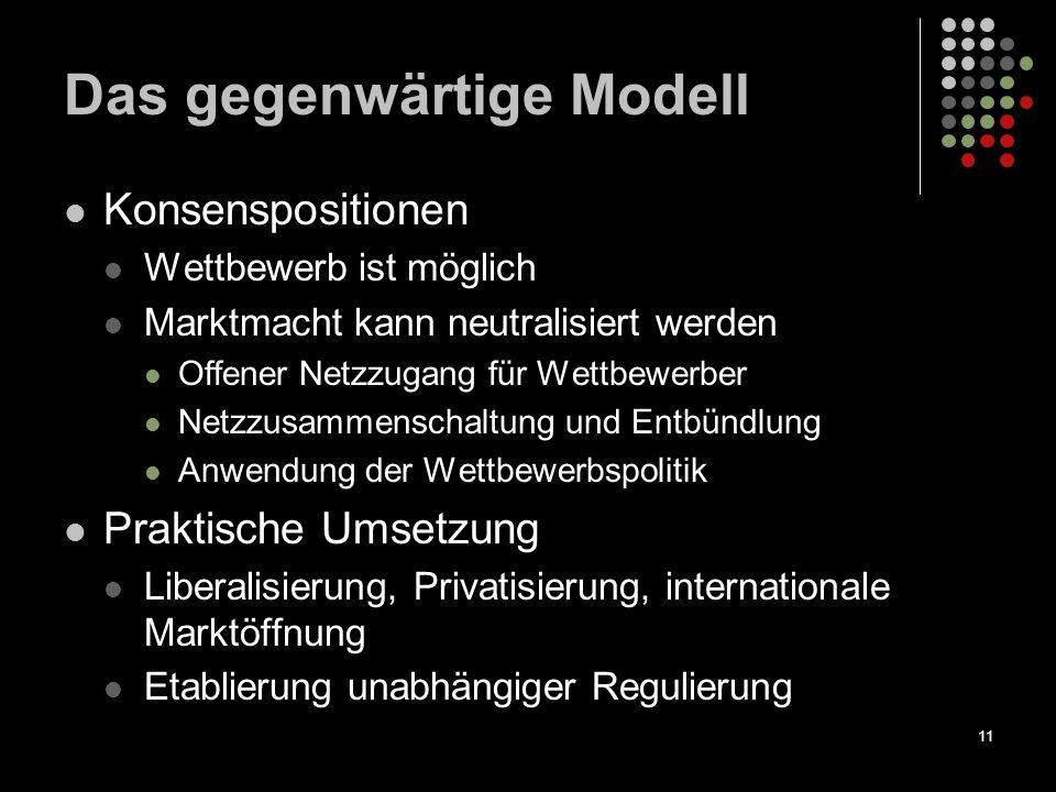 11 Das gegenwärtige Modell Konsenspositionen Wettbewerb ist möglich Marktmacht kann neutralisiert werden Offener Netzzugang für Wettbewerber Netzzusam