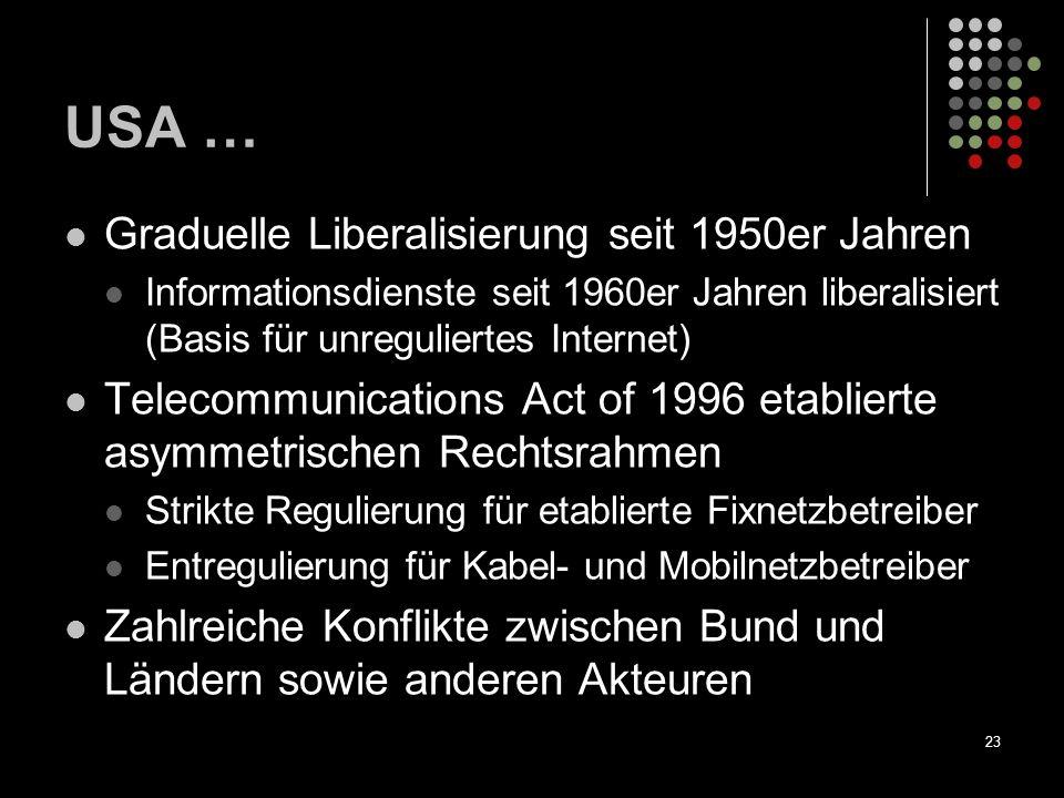 23 USA … Graduelle Liberalisierung seit 1950er Jahren Informationsdienste seit 1960er Jahren liberalisiert (Basis für unreguliertes Internet) Telecomm