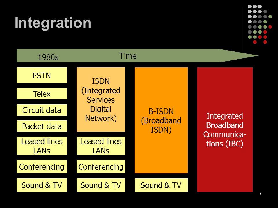 8 Zukunft: verteilte Netze TCP/IP or other protocols TV, PC, Phone, PDAs TV, PC, Phone, PDAs VoiceE-mailContentTransactionsGames Inspiriert von: Weinhaus, Monroe, Jamison (1995), Benkler (1996).