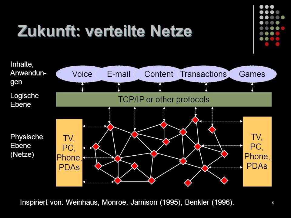 8 Zukunft: verteilte Netze TCP/IP or other protocols TV, PC, Phone, PDAs TV, PC, Phone, PDAs VoiceE-mailContentTransactionsGames Inspiriert von: Weinh