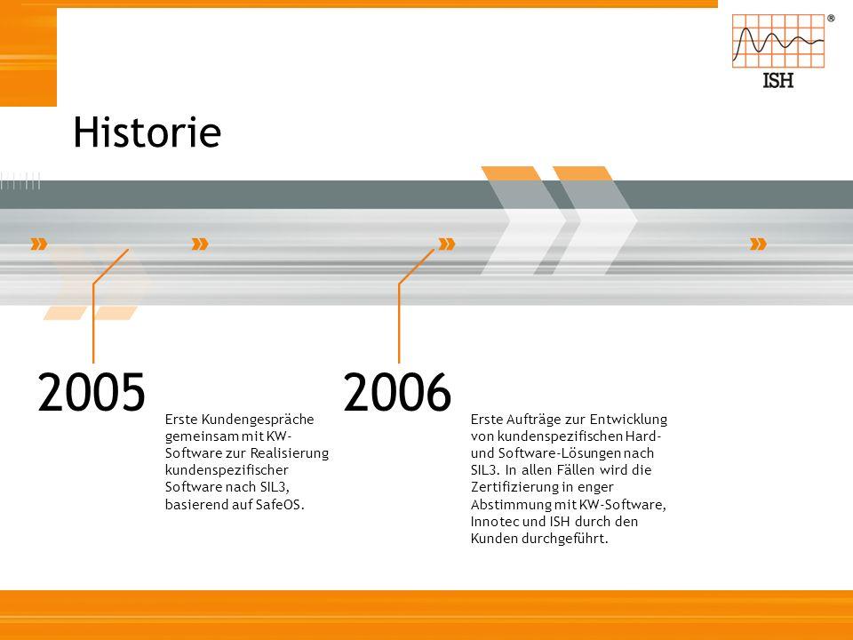 2005 Erste Kundengespräche gemeinsam mit KW- Software zur Realisierung kundenspezifischer Software nach SIL3, basierend auf SafeOS. 2006 Erste Aufträg