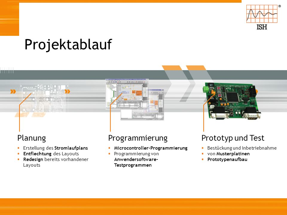 Programmierung Microcontroller-Programmierung Programmierung von Anwendersoftware- Testprogrammen Prototyp und Test Bestückung und Inbetriebnahme von