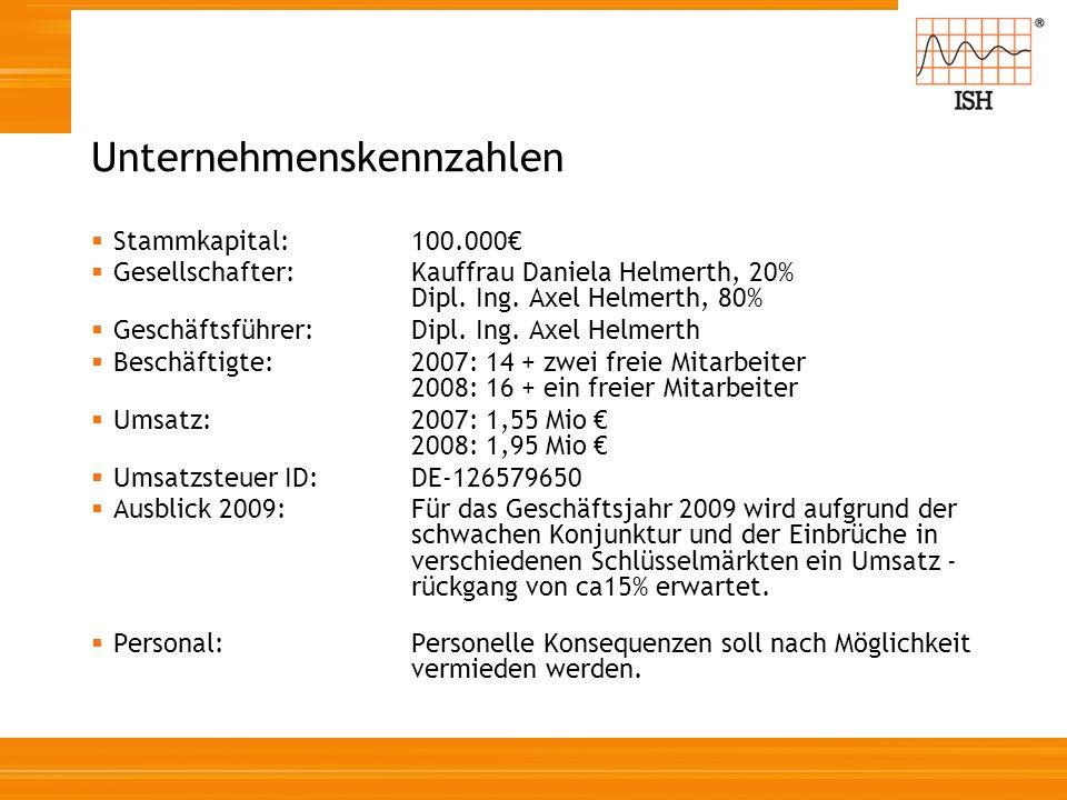Unternehmenskennzahlen Stammkapital:100.000 Gesellschafter:Kauffrau Daniela Helmerth, 20% Dipl. Ing. Axel Helmerth, 80% Geschäftsführer:Dipl. Ing. Axe