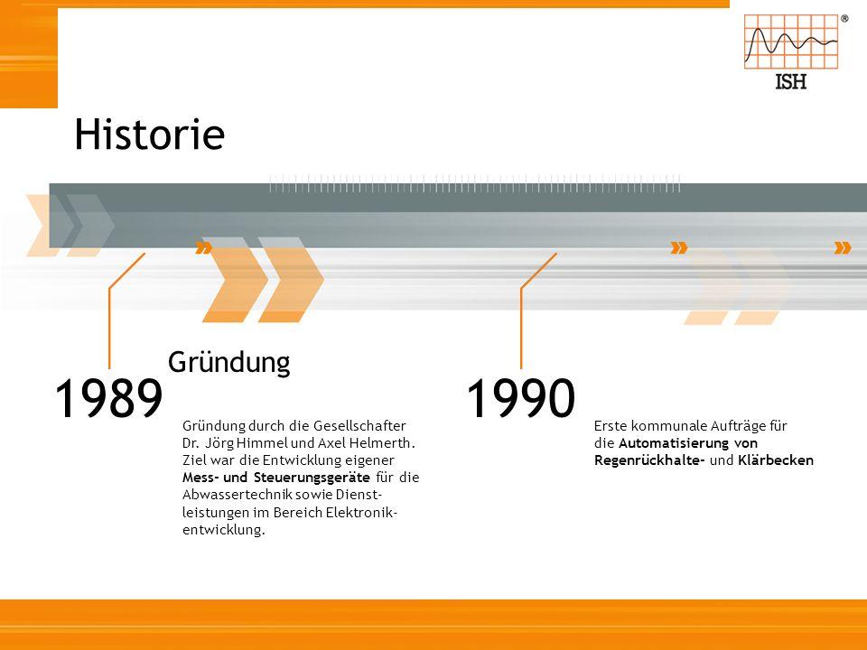 Historie 1989 Gründung Gründung durch die Gesellschafter Dr. Jörg Himmel und Axel Helmerth. Ziel war die Entwicklung eigener Mess- und Steuerungsgerät