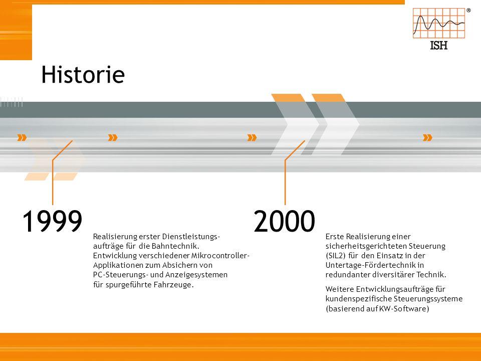 1999 Realisierung erster Dienstleistungs- aufträge für die Bahntechnik. Entwicklung verschiedener Mikrocontroller- Applikationen zum Absichern von PC-