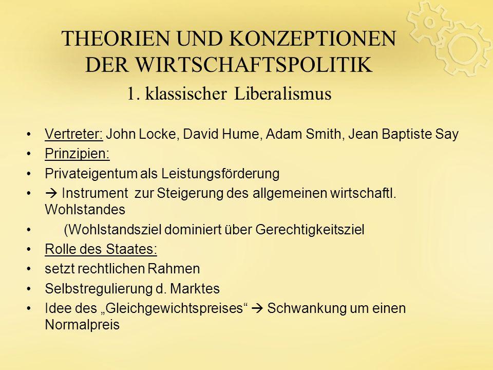 THEORIEN UND KONZEPTIONEN DER WIRTSCHAFTSPOLITIK 1. klassischer Liberalismus Vertreter: John Locke, David Hume, Adam Smith, Jean Baptiste Say Prinzipi