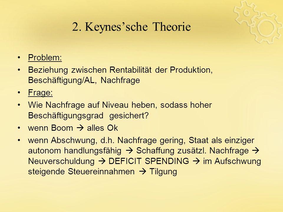 2. Keynessche Theorie Problem: Beziehung zwischen Rentabilität der Produktion, Beschäftigung/AL, Nachfrage Frage: Wie Nachfrage auf Niveau heben, soda