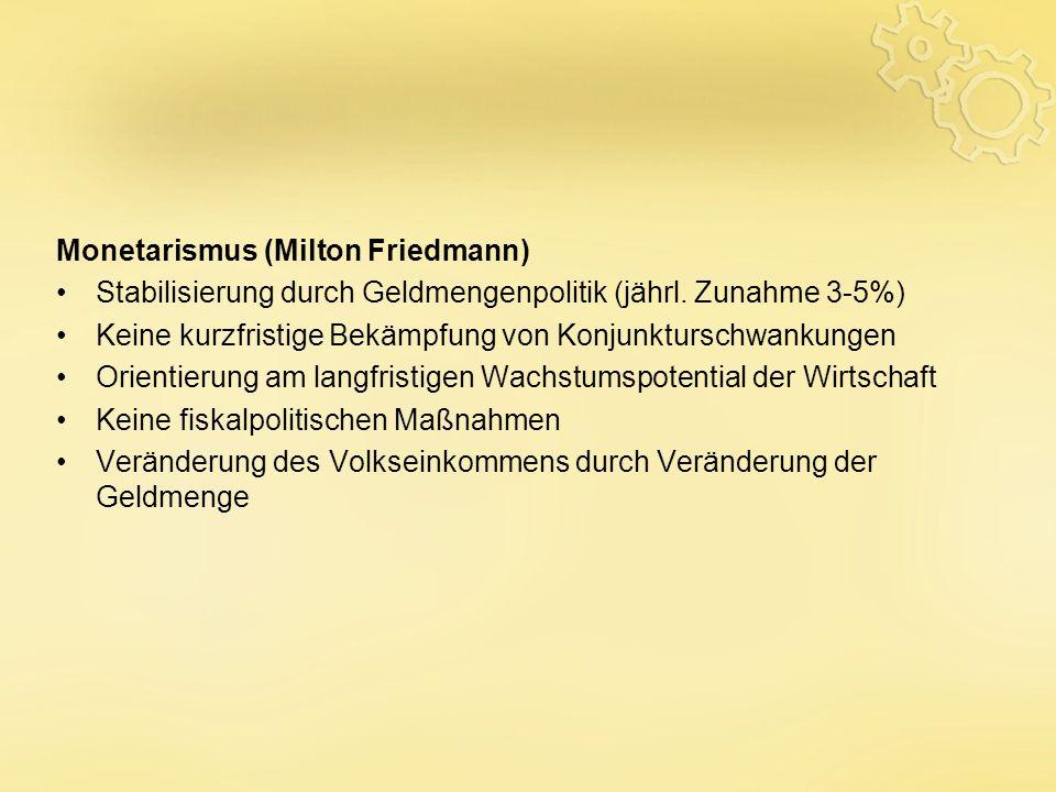 Monetarismus (Milton Friedmann) Stabilisierung durch Geldmengenpolitik (jährl. Zunahme 3-5%) Keine kurzfristige Bekämpfung von Konjunkturschwankungen