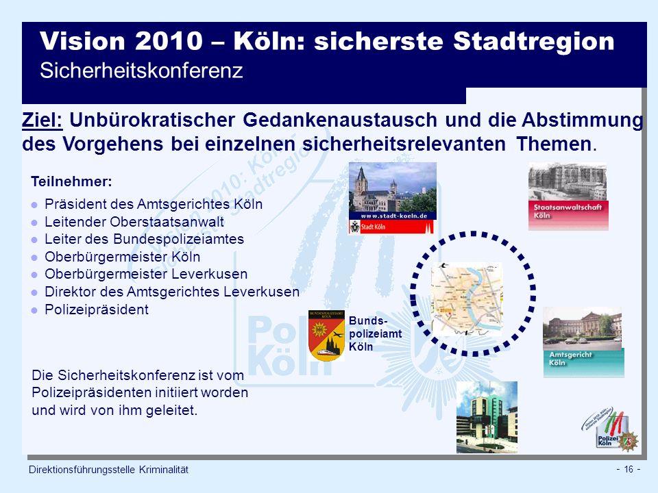 - 16 - Direktionsführungsstelle Kriminalität Vision 2010 – Köln: sicherste Stadtregion Sicherheitskonferenz Bunds- polizeiamt Köln Teilnehmer: l Präsi