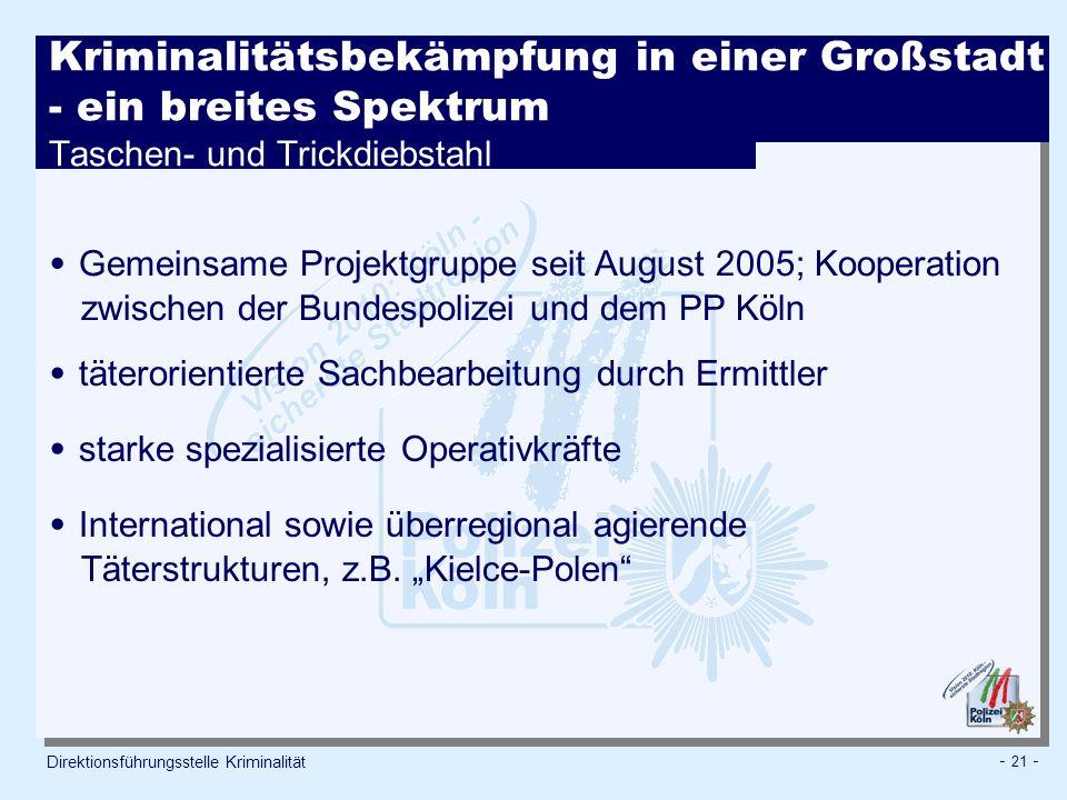 - 21 - Direktionsführungsstelle Kriminalität Gemeinsame Projektgruppe seit August 2005; Kooperation zwischen der Bundespolizei und dem PP Köln täterorientierte Sachbearbeitung durch Ermittler International sowie überregional agierende Täterstrukturen, z.B.