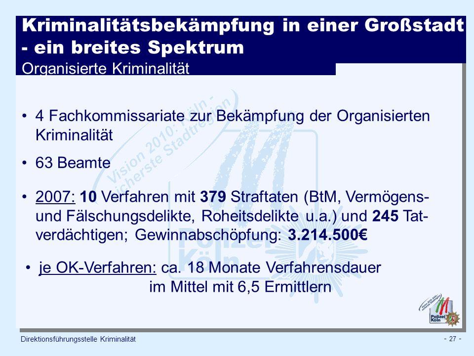 - 27 - Direktionsführungsstelle Kriminalität 4 Fachkommissariate zur Bekämpfung der Organisierten Kriminalität 63 Beamte 2007: 10 Verfahren mit 379 St
