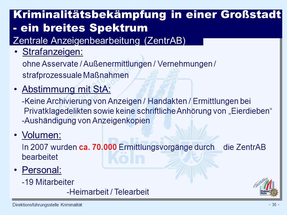- 30 - Direktionsführungsstelle Kriminalität Strafanzeigen: ohne Asservate / Außenermittlungen / Vernehmungen / strafprozessuale Maßnahmen Abstimmung