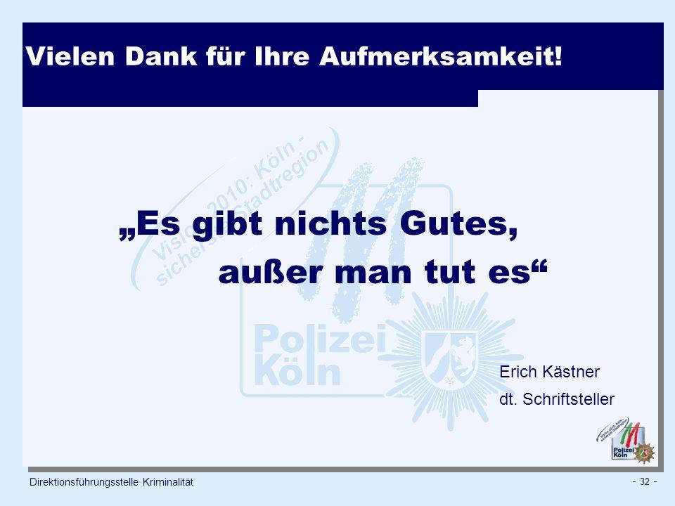 - 32 - Vielen Dank für Ihre Aufmerksamkeit! Direktionsführungsstelle Kriminalität Es gibt nichts Gutes, außer man tut es Erich Kästner dt. Schriftstel