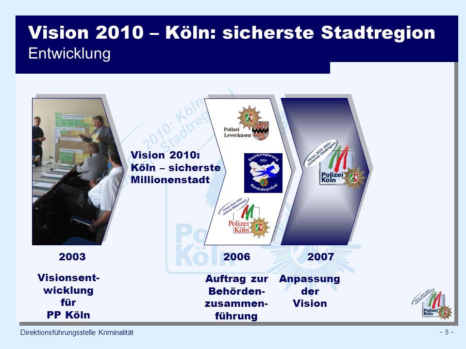 - 5 - Direktionsführungsstelle Kriminalität Vision 2010 – Köln: sicherste Stadtregion Entwicklung 2003 Visionsent- wicklung für PP Köln 2006 Auftrag zur Behörden- zusammen- führung 2007 Anpassung der Vision Vision 2010: Köln – sicherste Millionenstadt