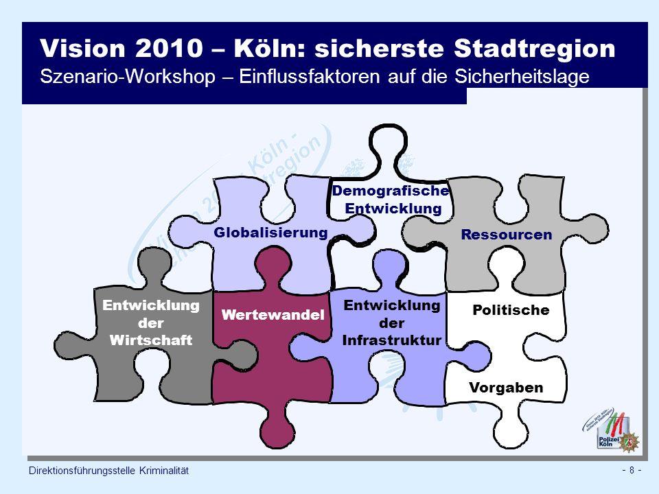 - 8 - Direktionsführungsstelle Kriminalität Vision 2010 – Köln: sicherste Stadtregion Szenario-Workshop – Einflussfaktoren auf die Sicherheitslage Wer
