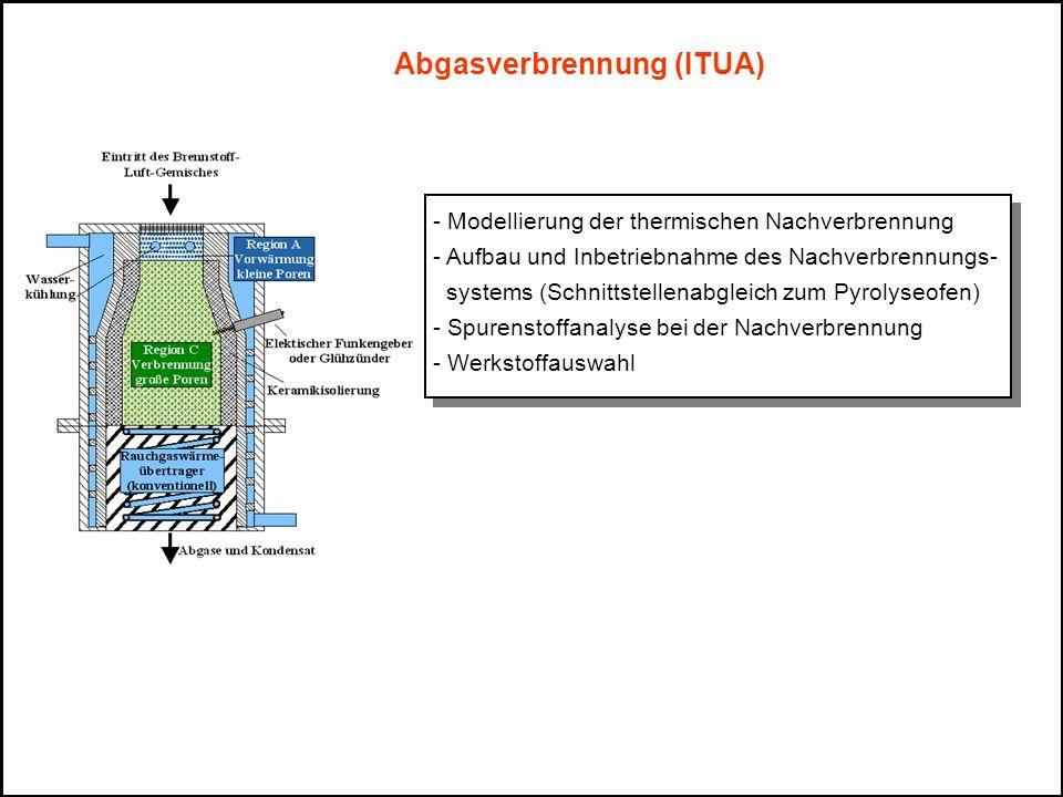 Abgasverbrennung (ITUA) - Modellierung der thermischen Nachverbrennung - Aufbau und Inbetriebnahme des Nachverbrennungs- systems (Schnittstellenabglei