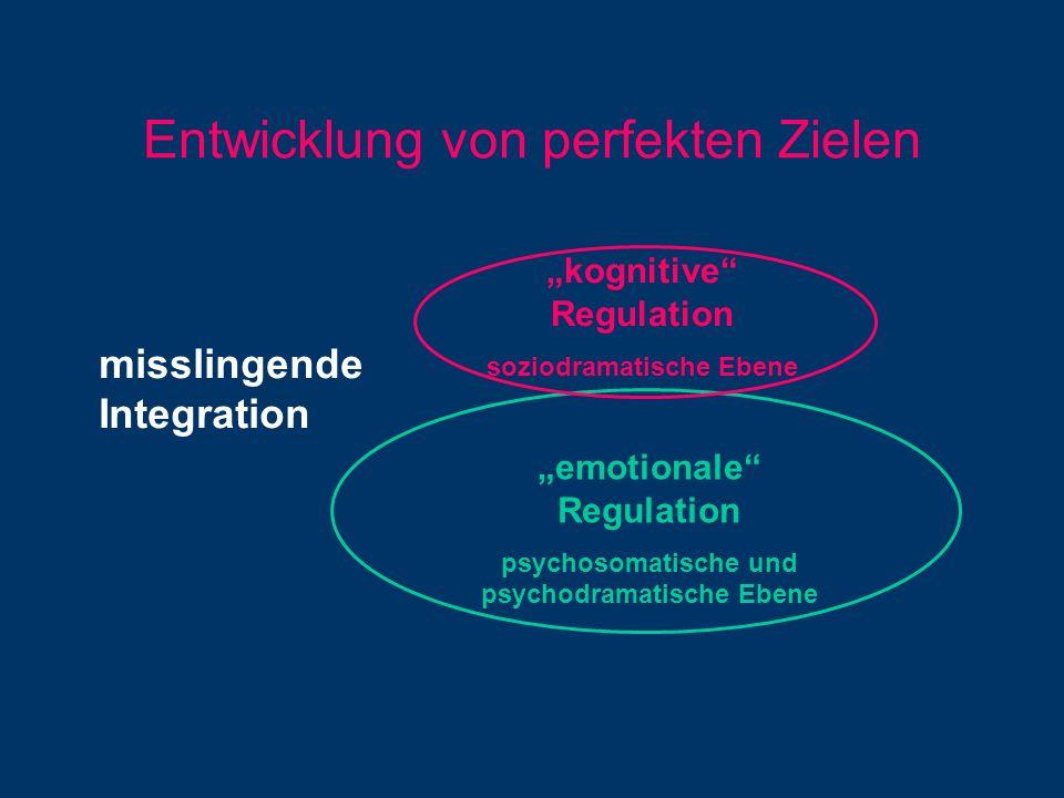 Entwicklung von perfekten Zielen misslingende Integration emotionale Regulation psychosomatische und psychodramatische Ebene kognitive Regulation sozi