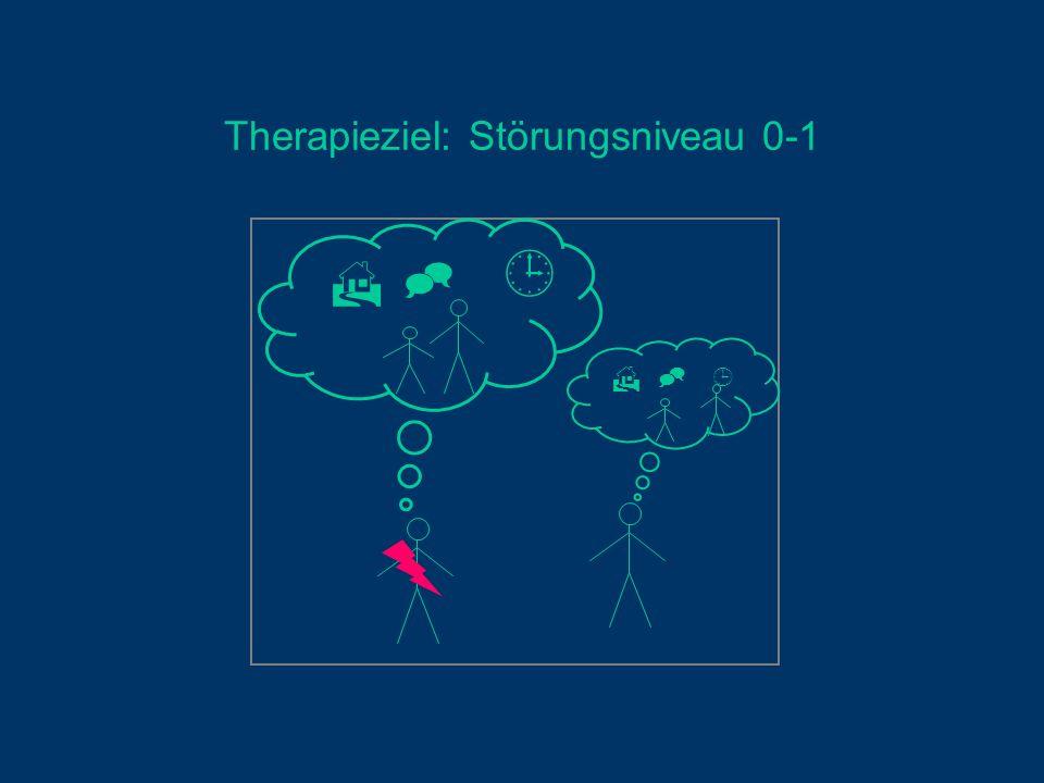Therapieziel: Störungsniveau 0-1