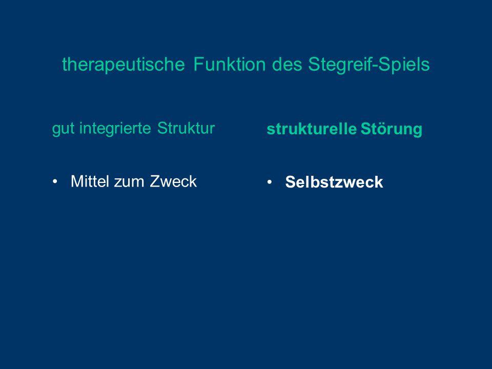 therapeutische Funktion des Stegreif-Spiels gut integrierte Struktur Mittel zum Zweck aufdeckend Selbsterkenntnis fördernd strukturelle Störung Selbst
