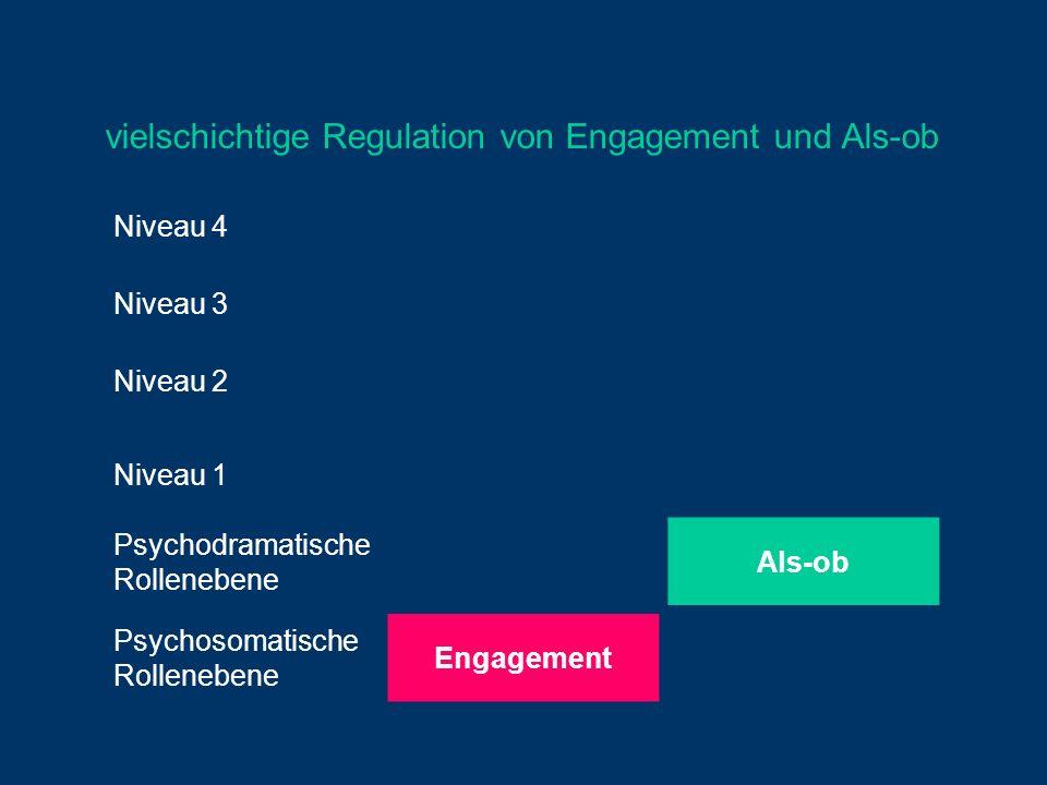 vielschichtige Regulation von Engagement und Als-ob Niveau 4 Niveau 3 Niveau 2 Niveau 1 Psychodramatische Rollenebene Als-ob Psychosomatische Rolleneb