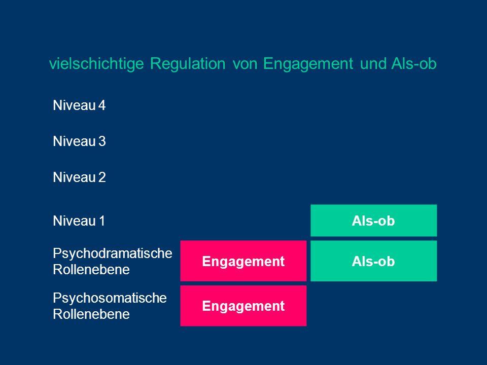 vielschichtige Regulation von Engagement und Als-ob Niveau 4 Niveau 3 Niveau 2 Als-ob Niveau 1EngagementAls-ob Psychodramatische Rollenebene EngagementAls-ob Psychosomatische Rollenebene Engagement