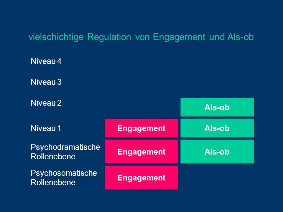 vielschichtige Regulation von Engagement und Als-ob Niveau 4 Niveau 3 Niveau 2 Als-ob Niveau 1EngagementAls-ob Psychodramatische Rollenebene Engagemen