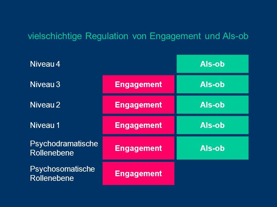 vielschichtige Regulation von Engagement und Als-ob Niveau 4Als-ob Niveau 3EngagementAls-ob Niveau 2EngagementAls-ob Niveau 1EngagementAls-ob Psychodr