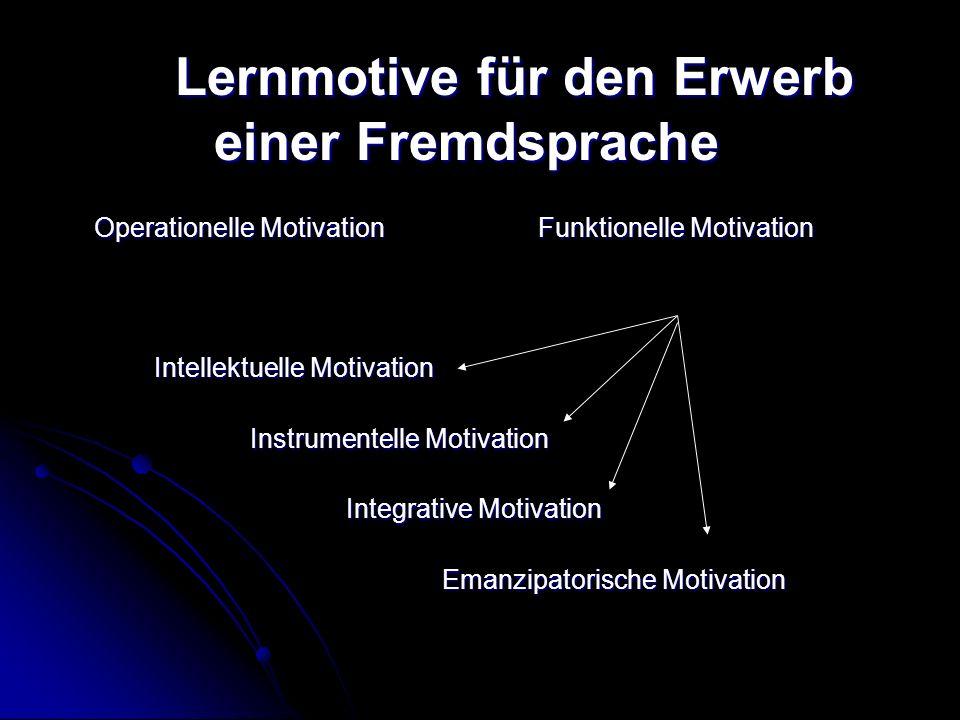 Lernmotive für den Erwerb einer Fremdsprache Operationelle Motivation Funktionelle Motivation Intellektuelle Motivation Instrumentelle Motivation Integrative Motivation Emanzipatorische Motivation