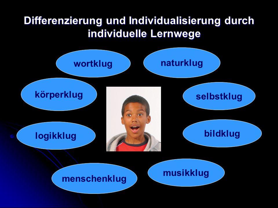 Differenzierung und Individualisierung durch individuelle Lernwege logikklug selbstklug bildklug menschenklug naturklug körperklug wortklug musikklug
