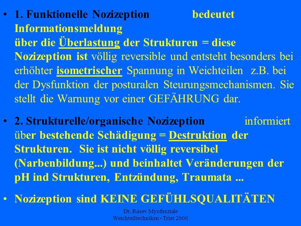 Dr.Rasev Myofasziale Weichteiltechniken - Trier 2000 1.