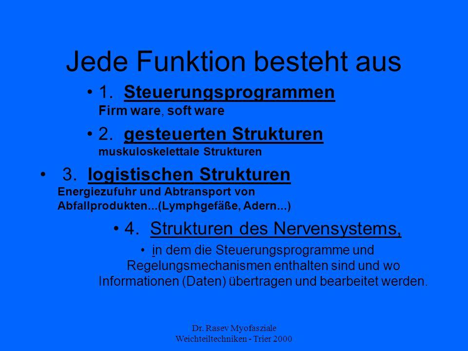 Dr.Rasev Myofasziale Weichteiltechniken - Trier 2000 Jede Funktion besteht aus 1.
