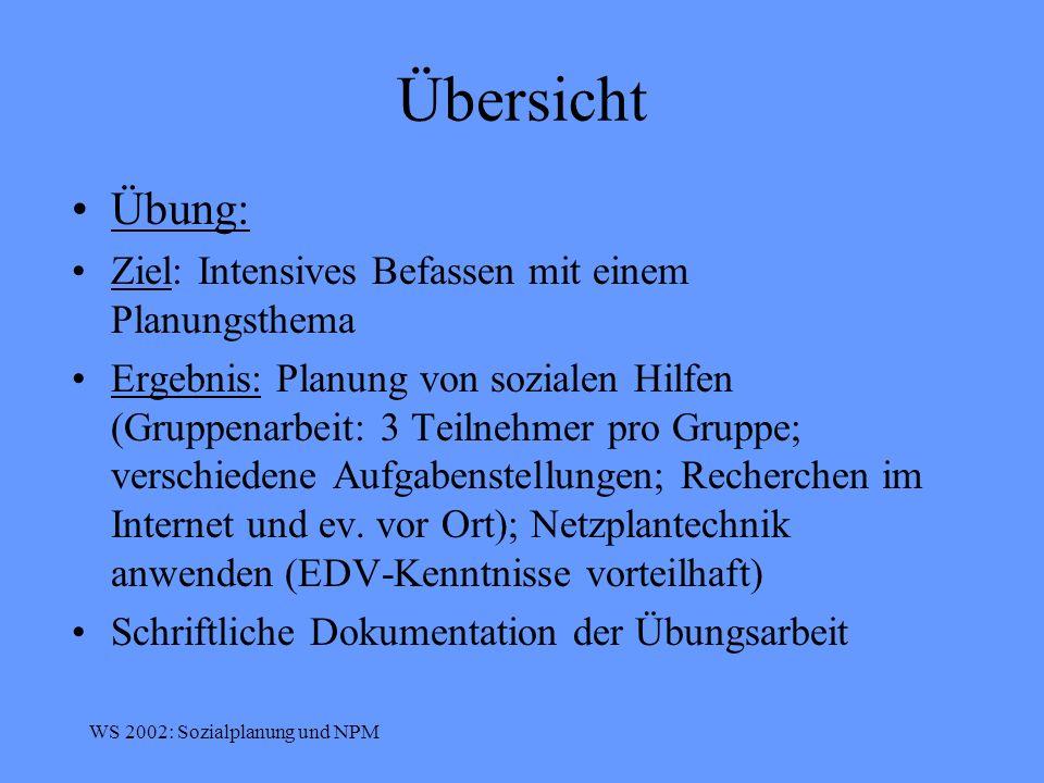 WS 2002: Sozialplanung und NPM Sozialplanung Methoden der Zielfindung Ordnung –2 Schritte: a) Zusammenstellen von Zielkatalogen; b) Aufbau eines Zielsystems