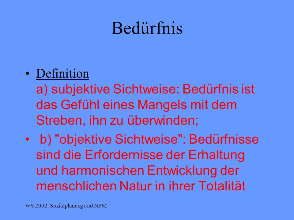 WS 2002: Sozialplanung und NPM Stadtverwaltung...Gründe:...