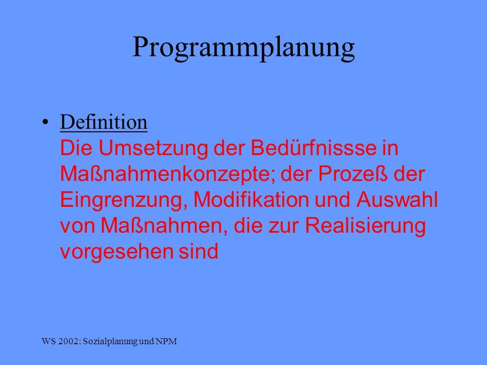WS 2002: Sozialplanung und NPM Wirkungsorientierte Steuerung der Verwaltung InputZieleOutputProzesseOutcome Leistungerstellung