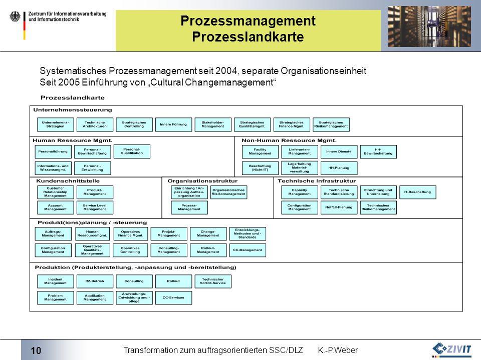 10 Transformation zum auftragsorientierten SSC/DLZ K.-P.Weber Prozessmanagement Prozesslandkarte Systematisches Prozessmanagement seit 2004, separate Organisationseinheit Seit 2005 Einführung von Cultural Changemanagement