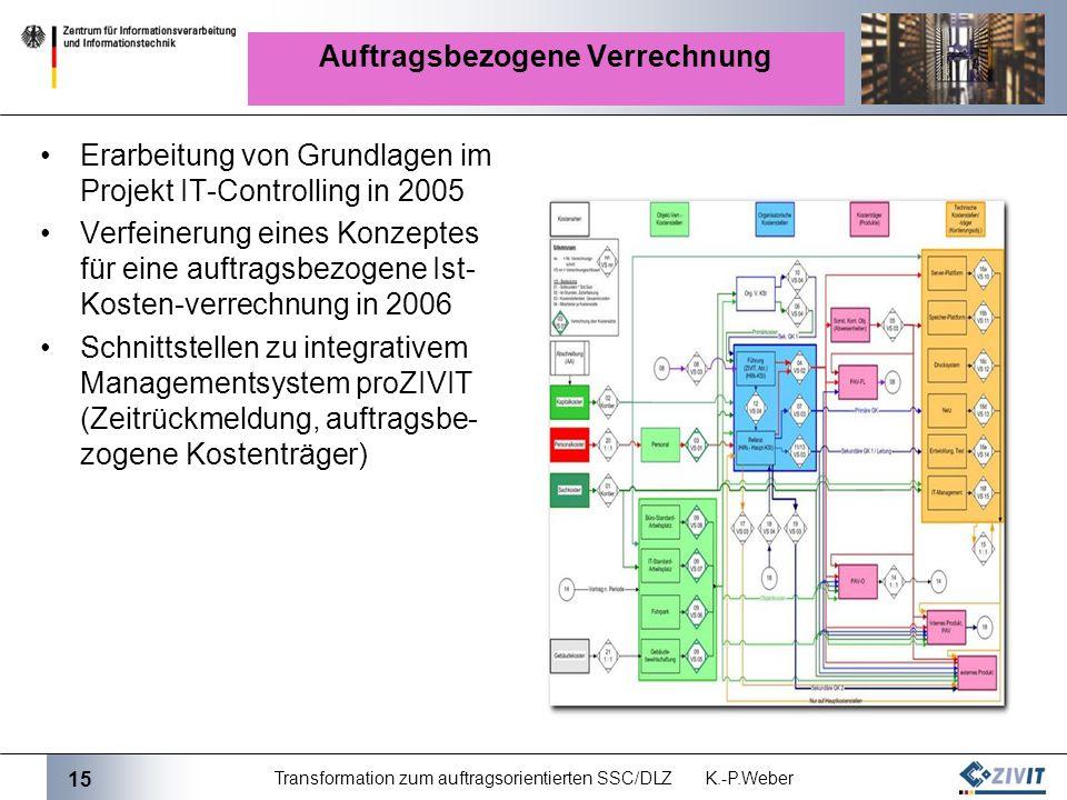 15 Transformation zum auftragsorientierten SSC/DLZ K.-P.Weber Auftragsbezogene Verrechnung Erarbeitung von Grundlagen im Projekt IT-Controlling in 200