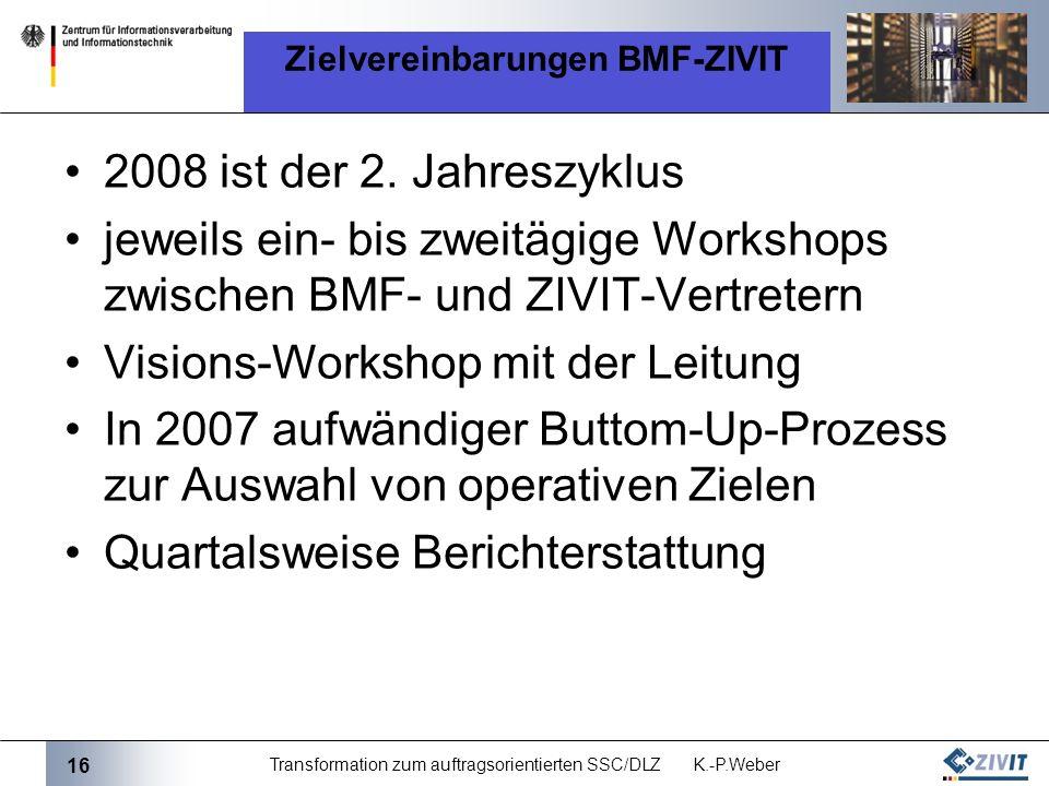 16 Transformation zum auftragsorientierten SSC/DLZ K.-P.Weber Zielvereinbarungen BMF-ZIVIT 2008 ist der 2. Jahreszyklus jeweils ein- bis zweitägige Wo