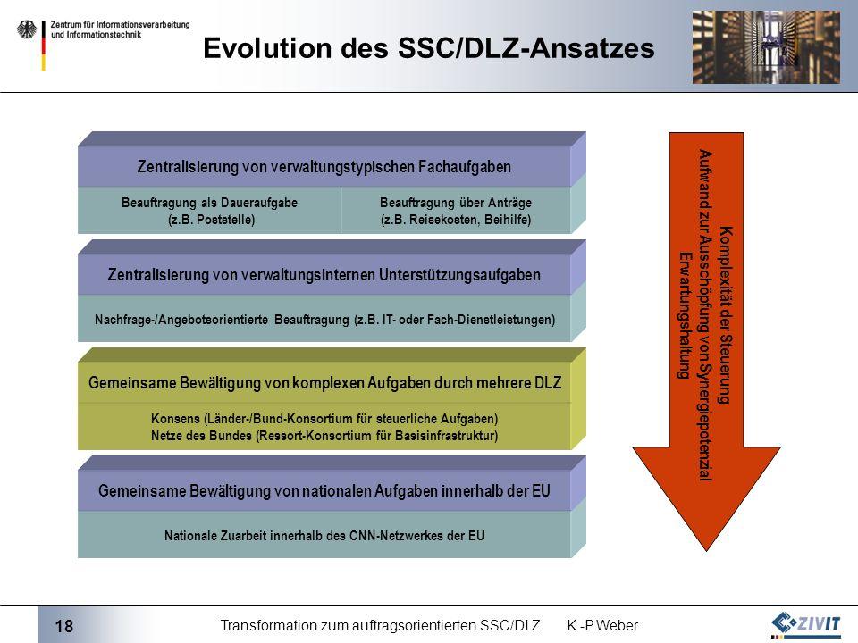 18 Transformation zum auftragsorientierten SSC/DLZ K.-P.Weber Nachfrage-/Angebotsorientierte Beauftragung (z.B. IT- oder Fach-Dienstleistungen) Beauft