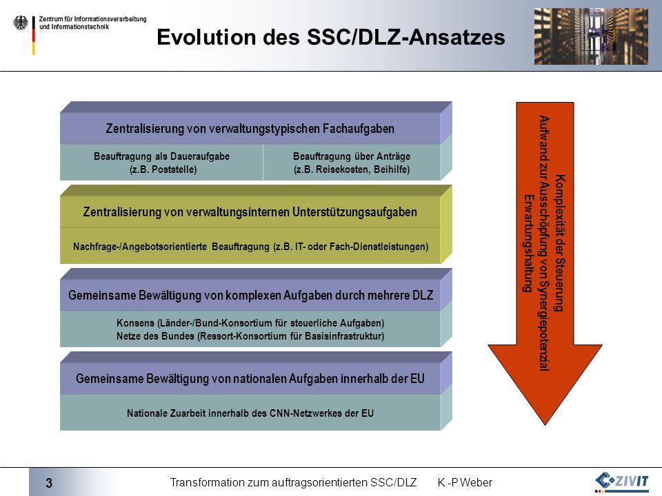 3 Transformation zum auftragsorientierten SSC/DLZ K.-P.Weber Nachfrage-/Angebotsorientierte Beauftragung (z.B. IT- oder Fach-Dienstleistungen) Beauftr