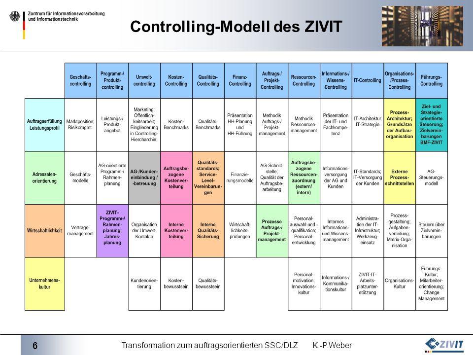 6 Transformation zum auftragsorientierten SSC/DLZ K.-P.Weber Controlling-Modell des ZIVIT