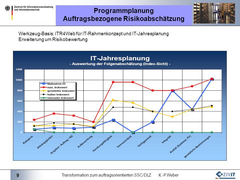 9 Transformation zum auftragsorientierten SSC/DLZ K.-P.Weber Programmplanung Auftragsbezogene Risikoabschätzung Werkzeug-Basis: ITR4Web für IT-Rahmenkonzept und IT-Jahresplanung Erweiterung um Risikobewertung