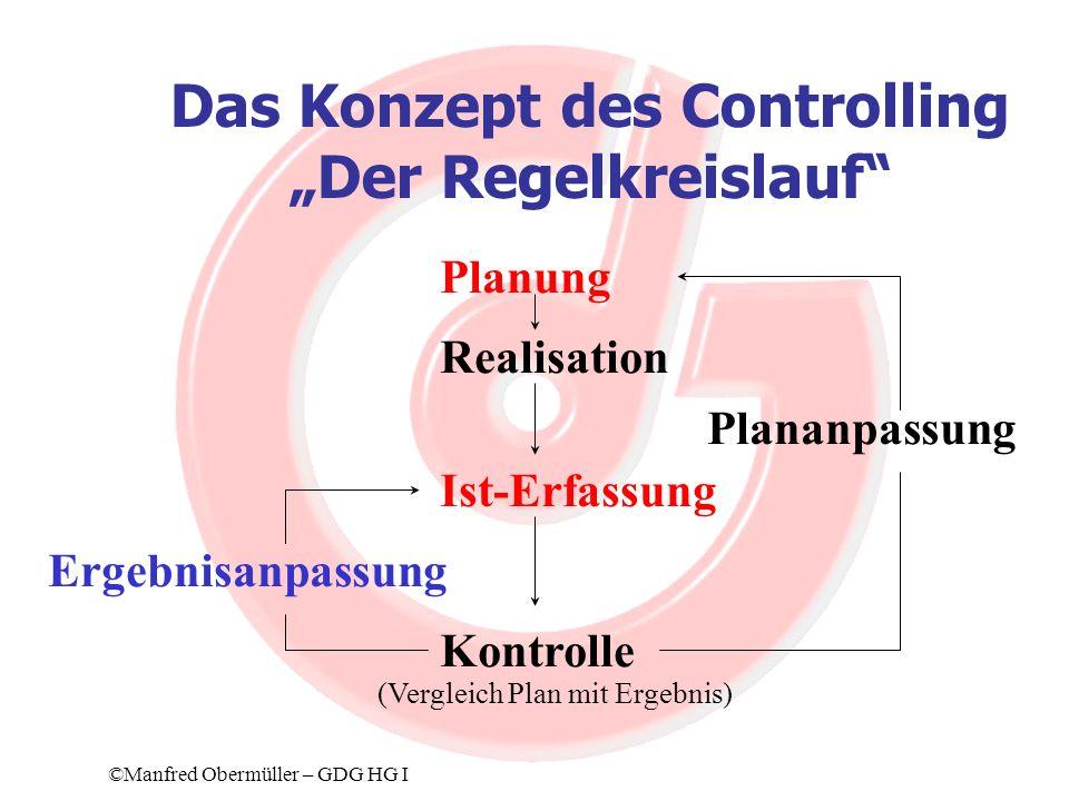 Kontraktmanagement (6) Entscheidungswege Wer hat wann, was, wie, wo, warum, wozu, usw.