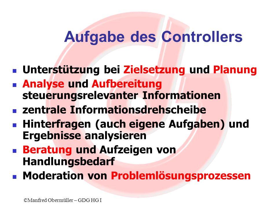 Vorgangsweise beim Kontrakt Kooperation und Dialog mit MD-O Kommunikation &.