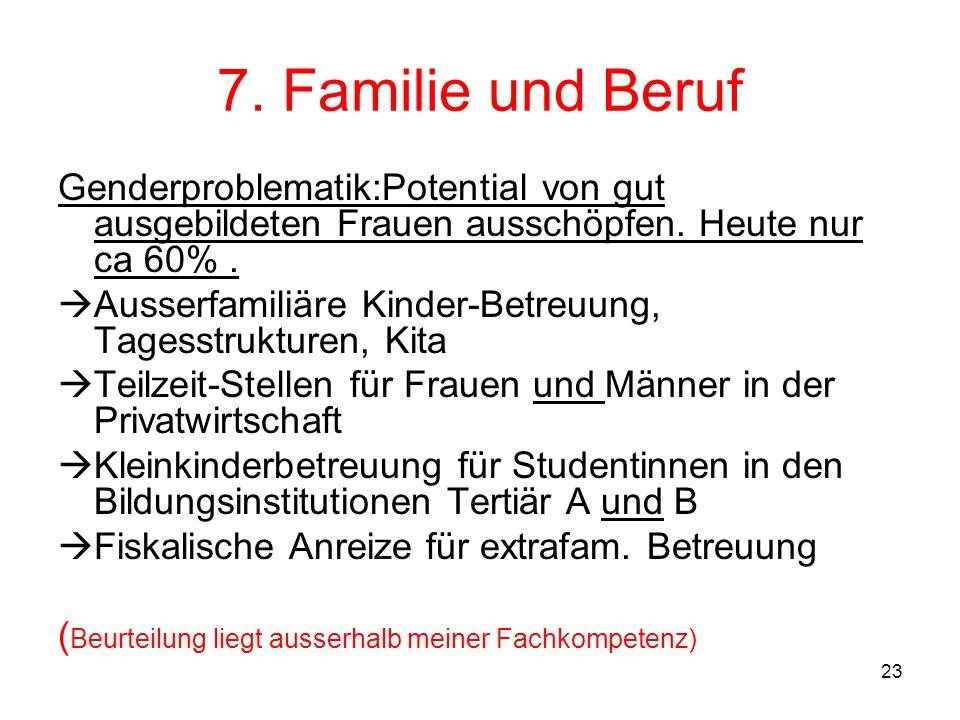 23 7. Familie und Beruf Genderproblematik:Potential von gut ausgebildeten Frauen ausschöpfen.