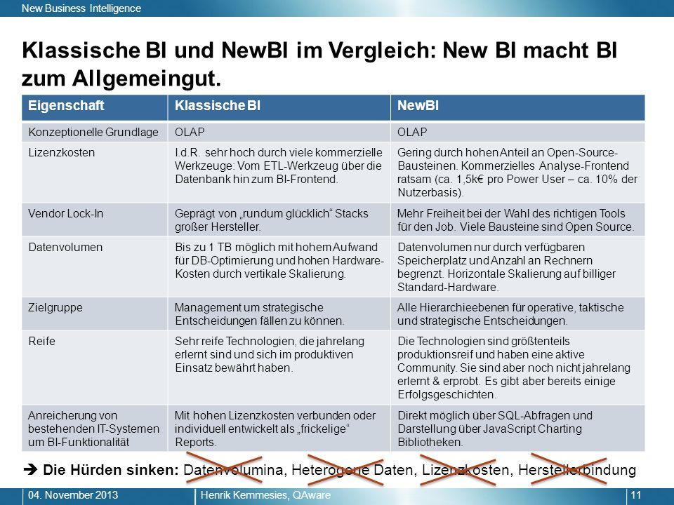 Klassische BI und NewBI im Vergleich: New BI macht BI zum Allgemeingut. Henrik Kemmesies, QAware1104. November 2013 New Business Intelligence Eigensch