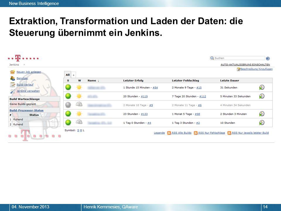 Extraktion, Transformation und Laden der Daten: die Steuerung übernimmt ein Jenkins. Henrik Kemmesies, QAware1404. November 2013 New Business Intellig