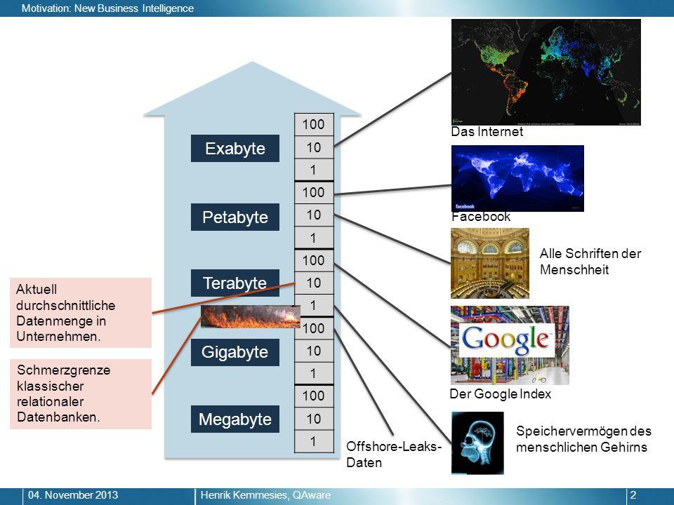 Henrik Kemmesies, QAware204. November 2013 Motivation: New Business Intelligence Megabyte Gigabyte Terabyte Petabyte 100 10 1 100 10 1 100 10 1 100 10