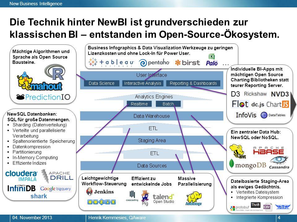 Die Technik hinter NewBI ist grundverschieden zur klassischen BI – entstanden im Open-Source-Ökosystem. Henrik Kemmesies, QAware404. November 2013 New