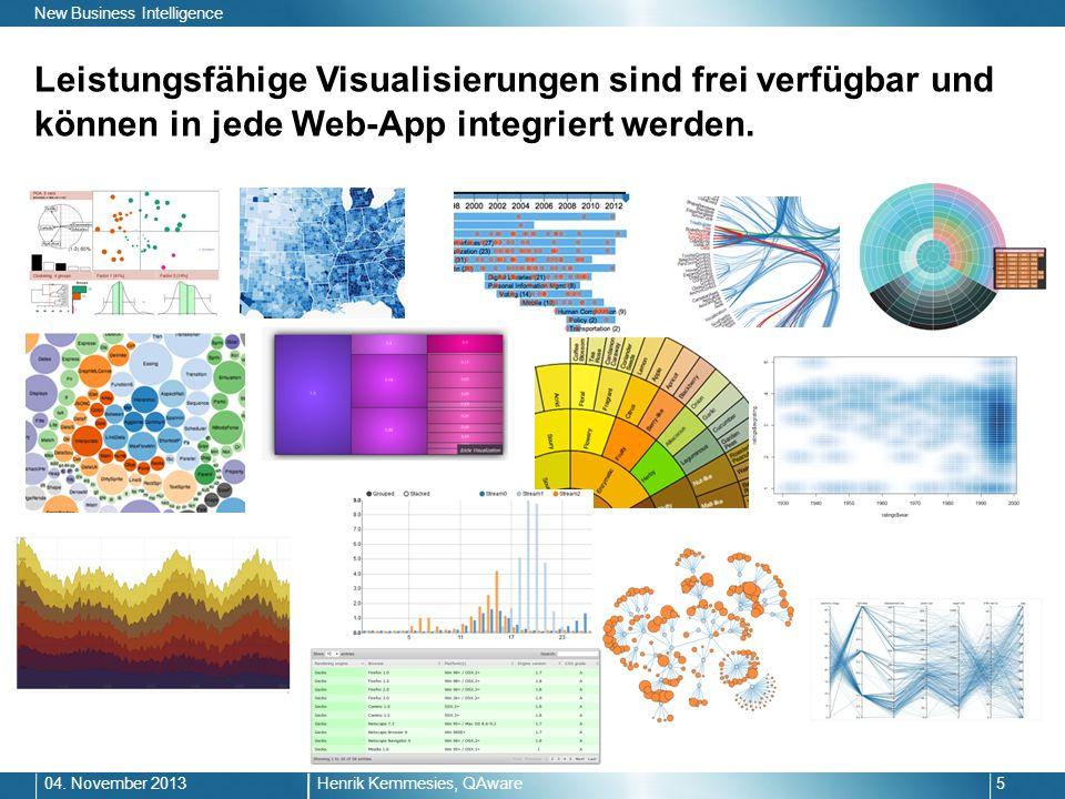 Leistungsfähige Visualisierungen sind frei verfügbar und können in jede Web-App integriert werden. Henrik Kemmesies, QAware504. November 2013 New Busi